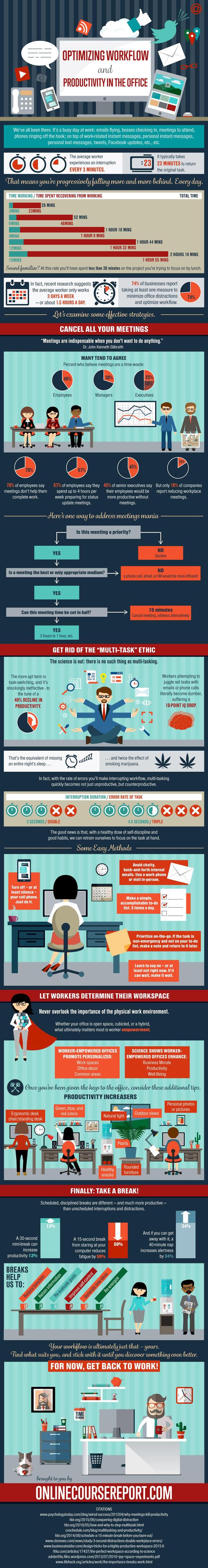 optimización-del-trabajo-infografía